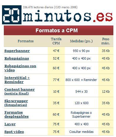elmundo cpm: